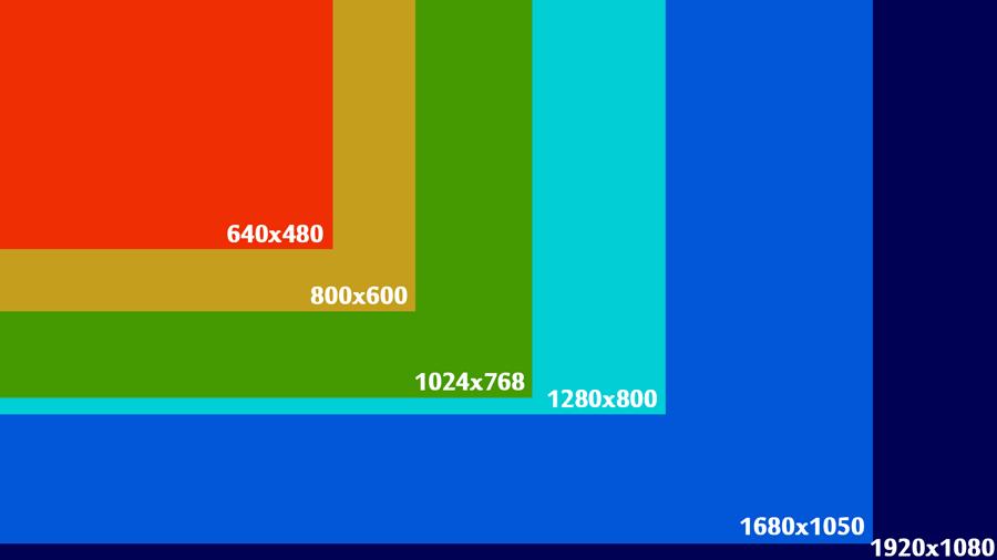 screen-resolutions[1]