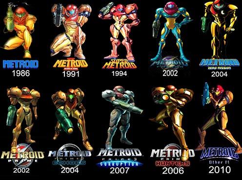 Metroid evolution